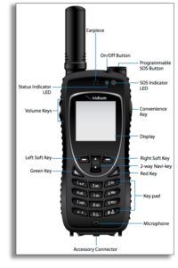 Test Your Satellite Phone - Iridium Extreme