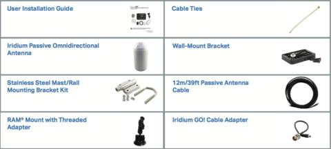 Iridium GO! Installation Kit - What's in the Box Image