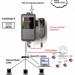 ASE-MC08G-H ComCenter II (w/GPS and Handset) - Product Feature Image