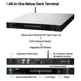 Intellian GX60 - Below Deck Terminal Dimensions Image