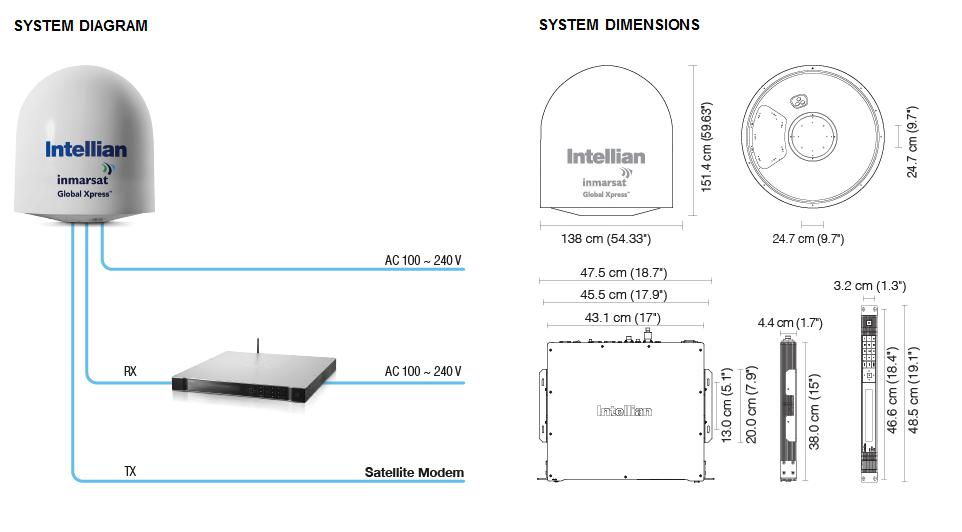 Intellian v100GX - Diagram-Dimensions