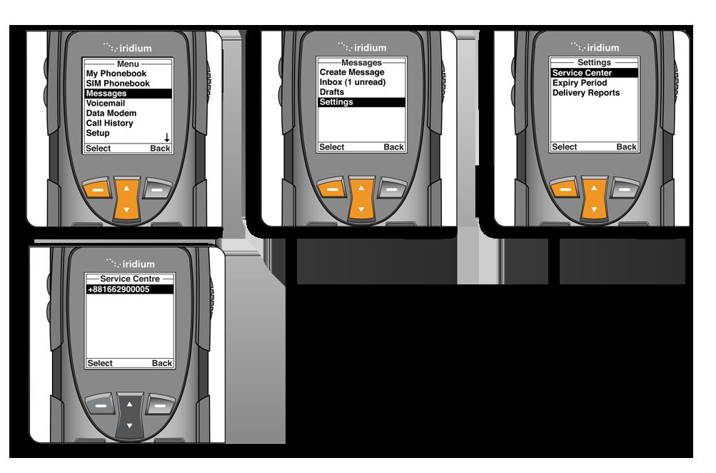 Iridium 9555 Quick Start Guide - SMS Setup