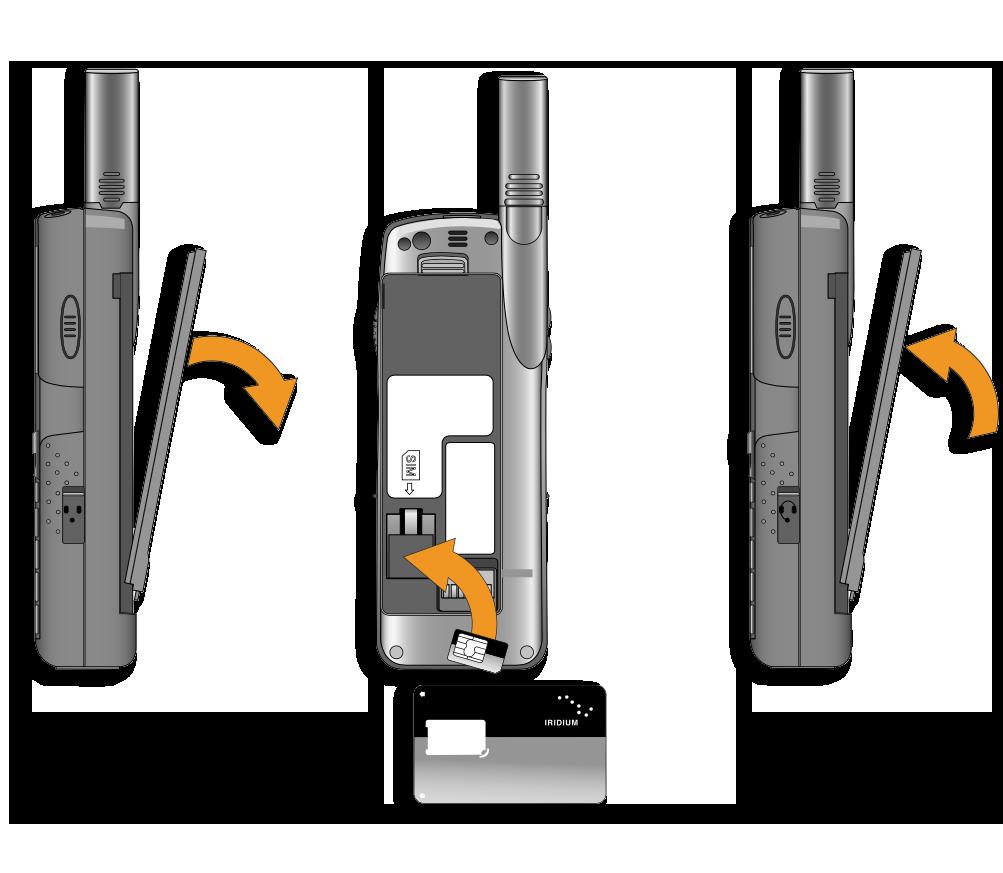Iridium 9555 Quick Start Guide - SIM Card Install Walkthrough