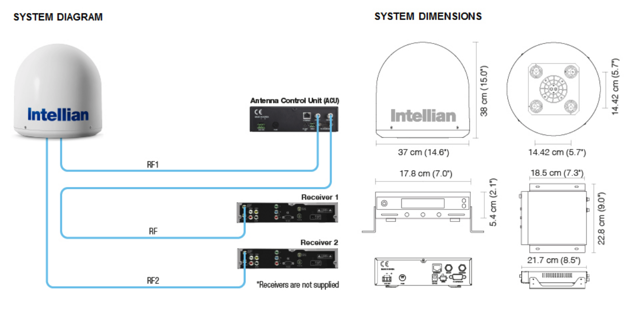Intellian i2 - Dimensions-Diagram-1