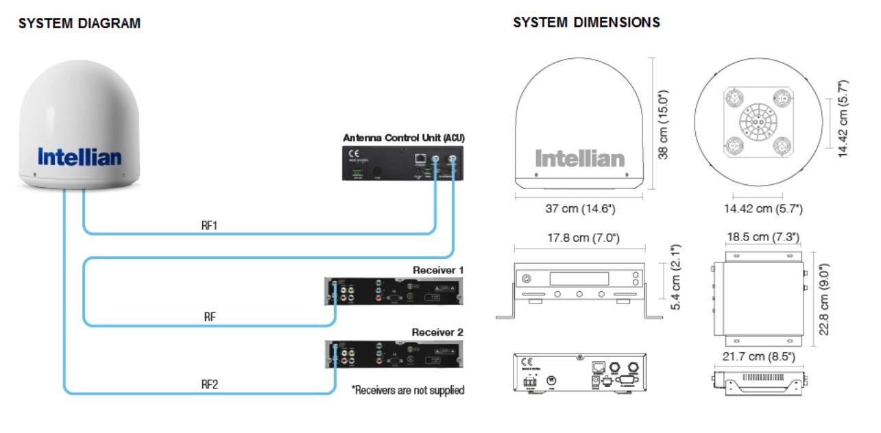 Intellian i2 - Dimensions-Diagram-1