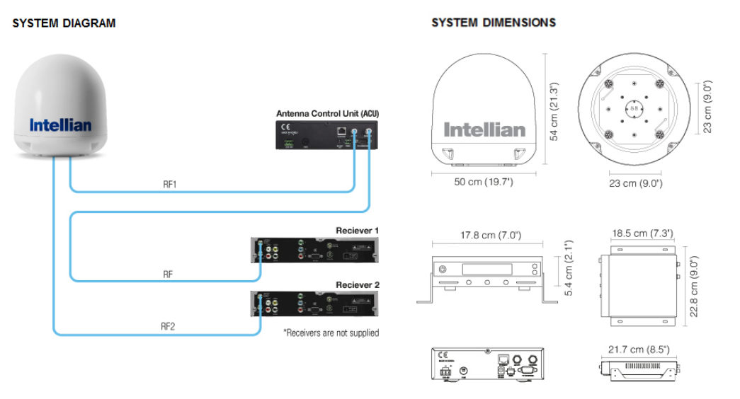Intellian i4 - Diagram-Dimensions
