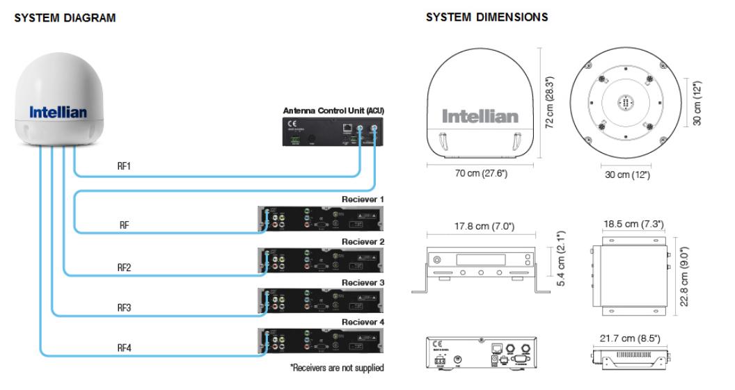 Intellian i6 - Diagram-Dimensions