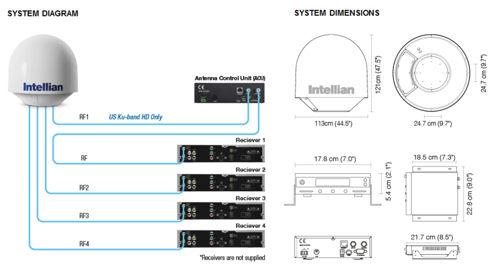 Intellian i9 - Dimensions-Diagram
