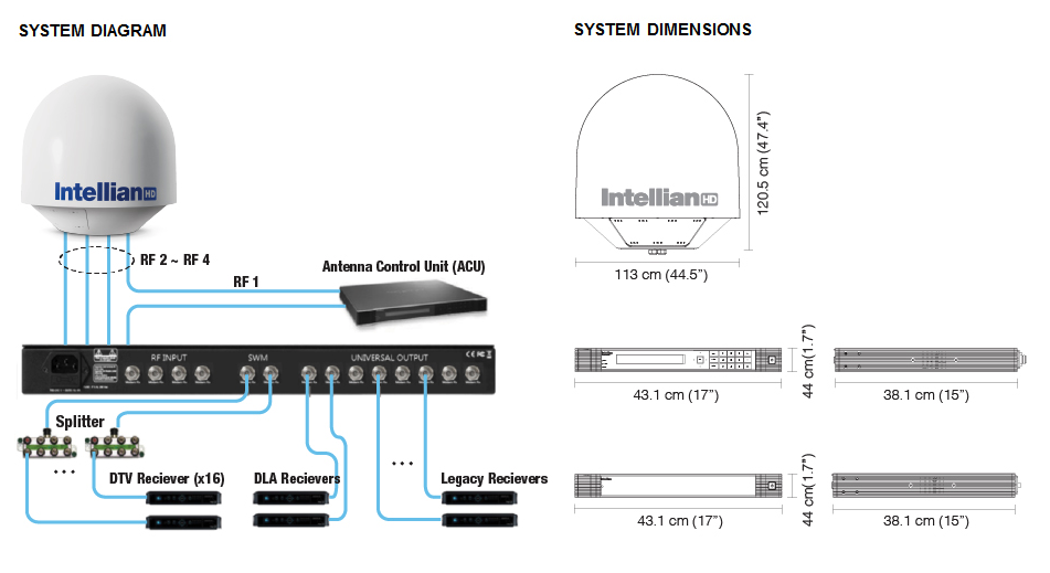 Intellian s80HD - Dimensions-Diagram