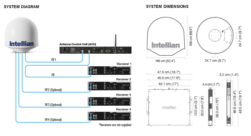 Intellian t130W/t130Q - Dimensions-Diagram