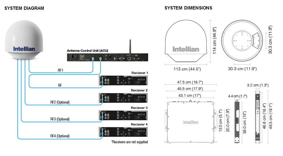 Intellian t80W/t80Q - Diagram-Dimensions