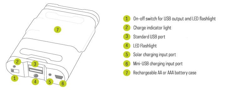 Guide 10 Plus Solar Kit - Tech Specs-1