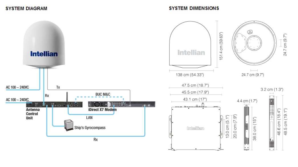 Intellian v100KA - Diagram-Dimensions