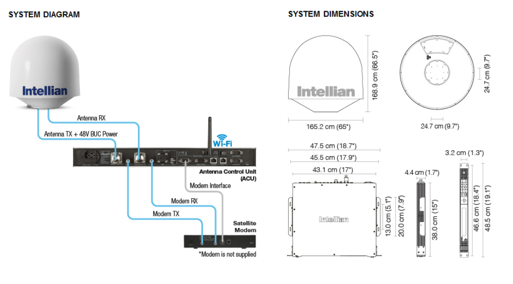 Intellian v130G - Diagram-Dimensions
