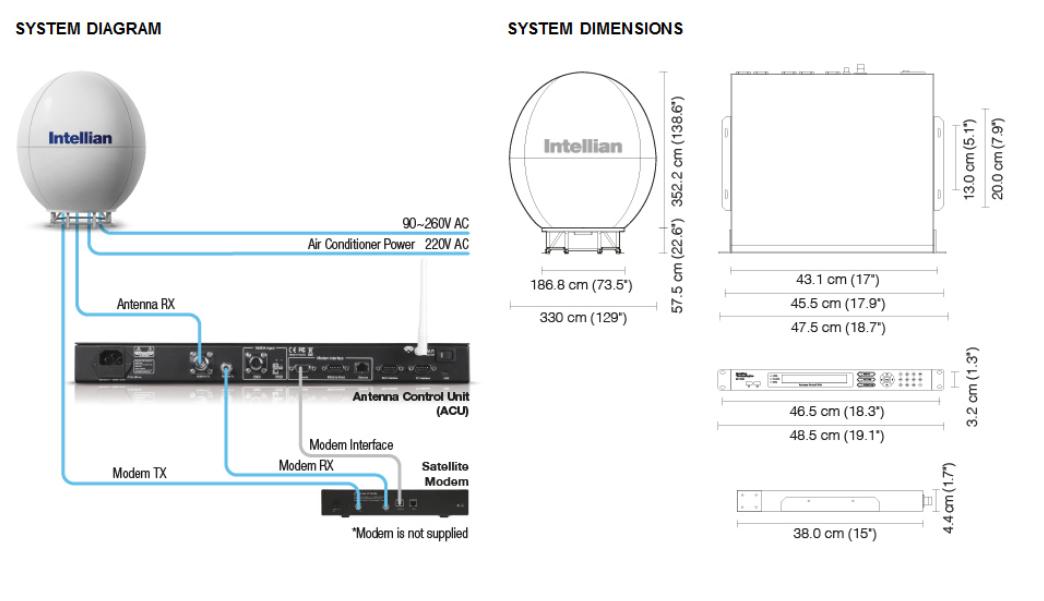 Intellian v240 - Diagram-Dimensions