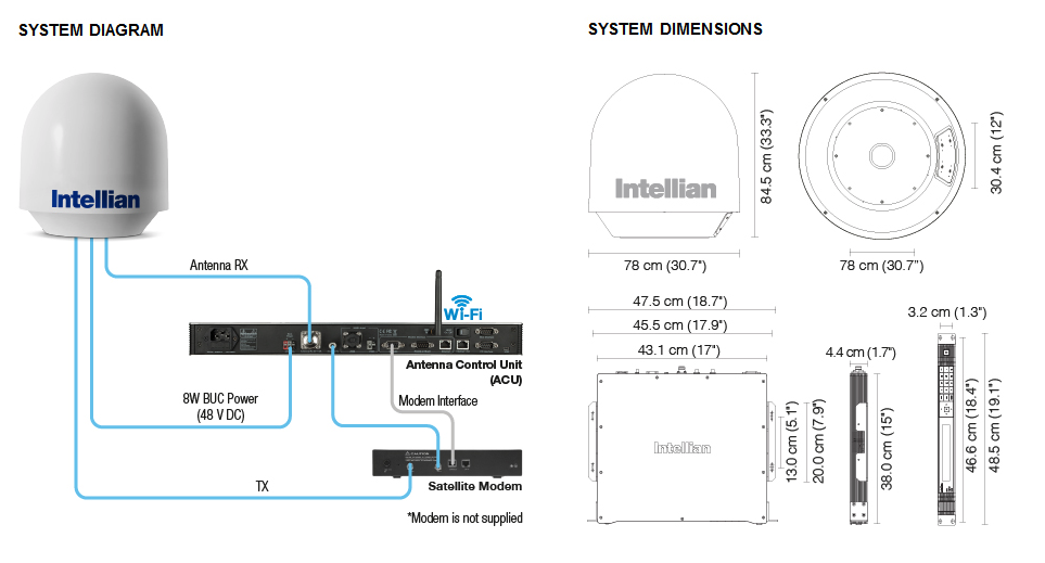 Intellian v60 - Diagram-Dimensions