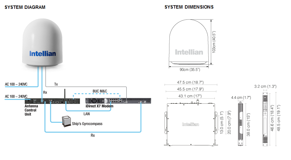 Intellian v60ka - Diagram-Dimensions