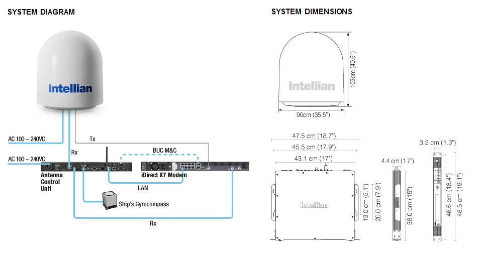 Intellian v60ka - Diagram-Dimensions