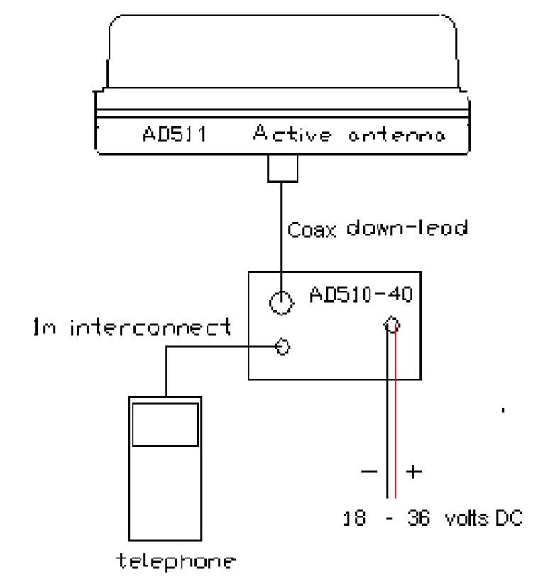 Schematic Diagram for Antenna