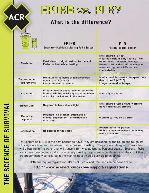 PLB-vs-EPIRB.pdf