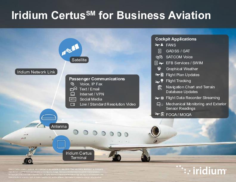 IridiumCertus-BusinessAviation.pdf