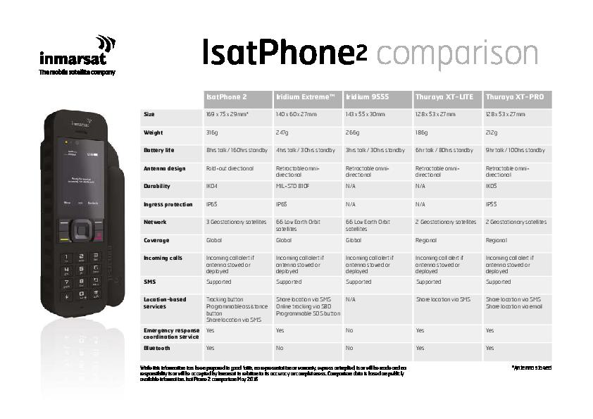 Inmarsat_IsatPhone2_Comparison.pdf