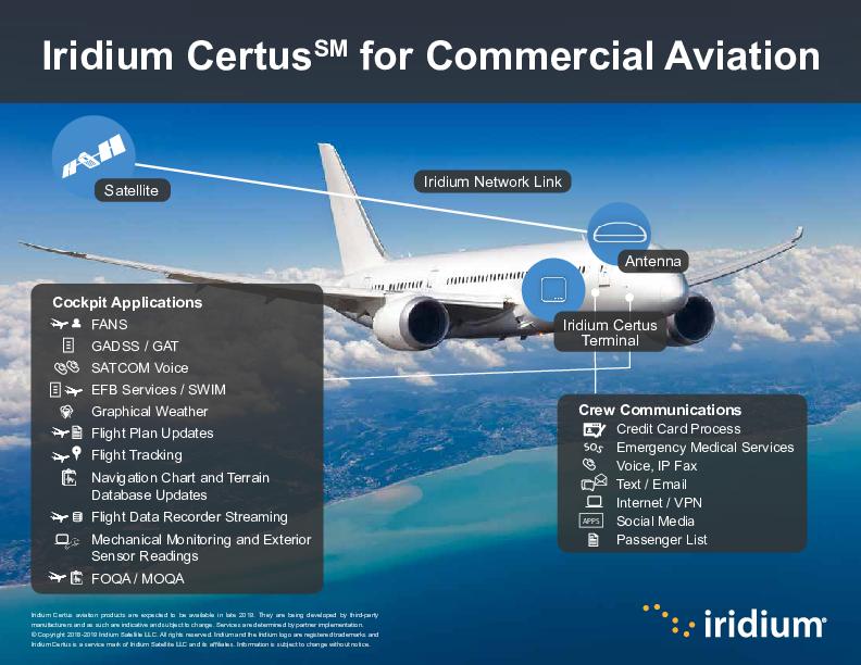 IridiumCertus-CommercialAviation.pdf