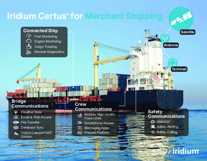 UC_Iridium Certus_Maritime Use Cases_Merchant Shipping_JAN20.pdf