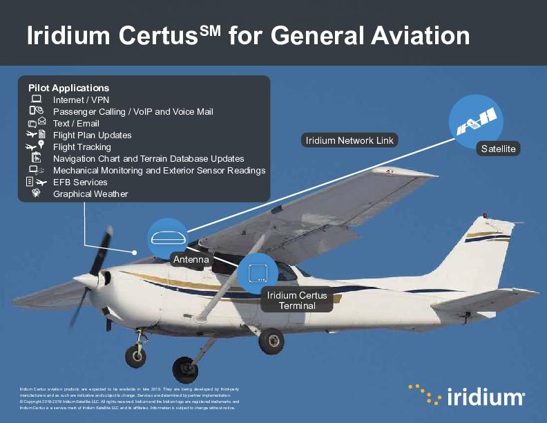 IridiumCertus-GeneralAviation.pdf