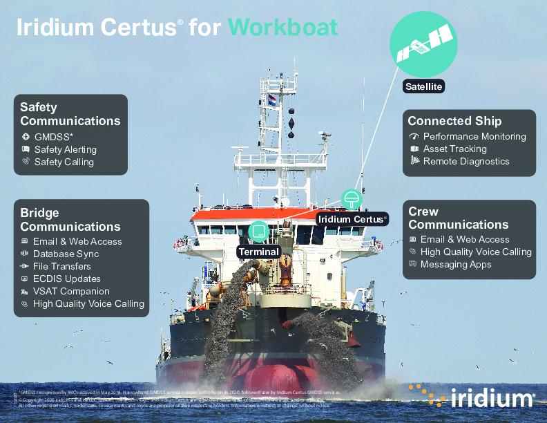 UC_Iridium Certus_Maritime Use Case_Workboats_112020.pdf